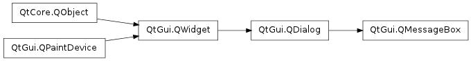 QMessageBox — PySide v1 0 7 documentation